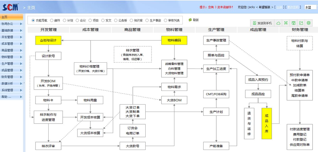 丰捷SCM服装供应链管理系统,丰捷软件,广州丰捷企业管理服务有限公司