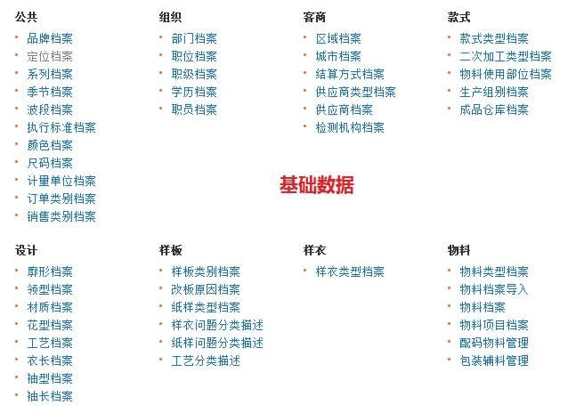 丰捷SCM基础数据管理,服装供应链管理系统,丰捷软件,广州丰捷企业管理服务有限公司