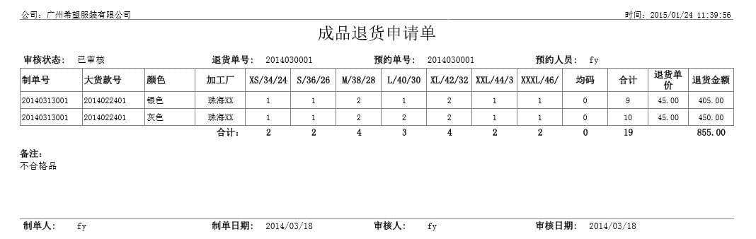成品退货申请单,丰捷SCM成品管理,服装供应链管理系统,丰捷软件,广州丰捷企业管理服务有限公司