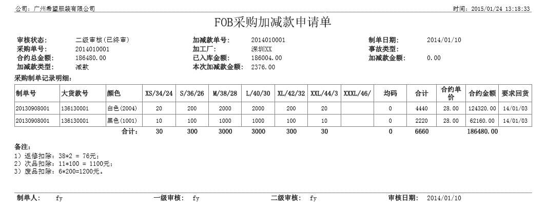 FOB采购加减款申请单,丰捷SCM财务管理,服装供应链管理系统,丰捷软件,广州丰捷企业管理服务有限公司