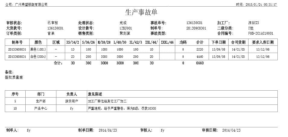 生产事故单,丰捷SCM生产管理,服装供应链管理系统,丰捷软件,广州丰捷企业管理服务有限公司